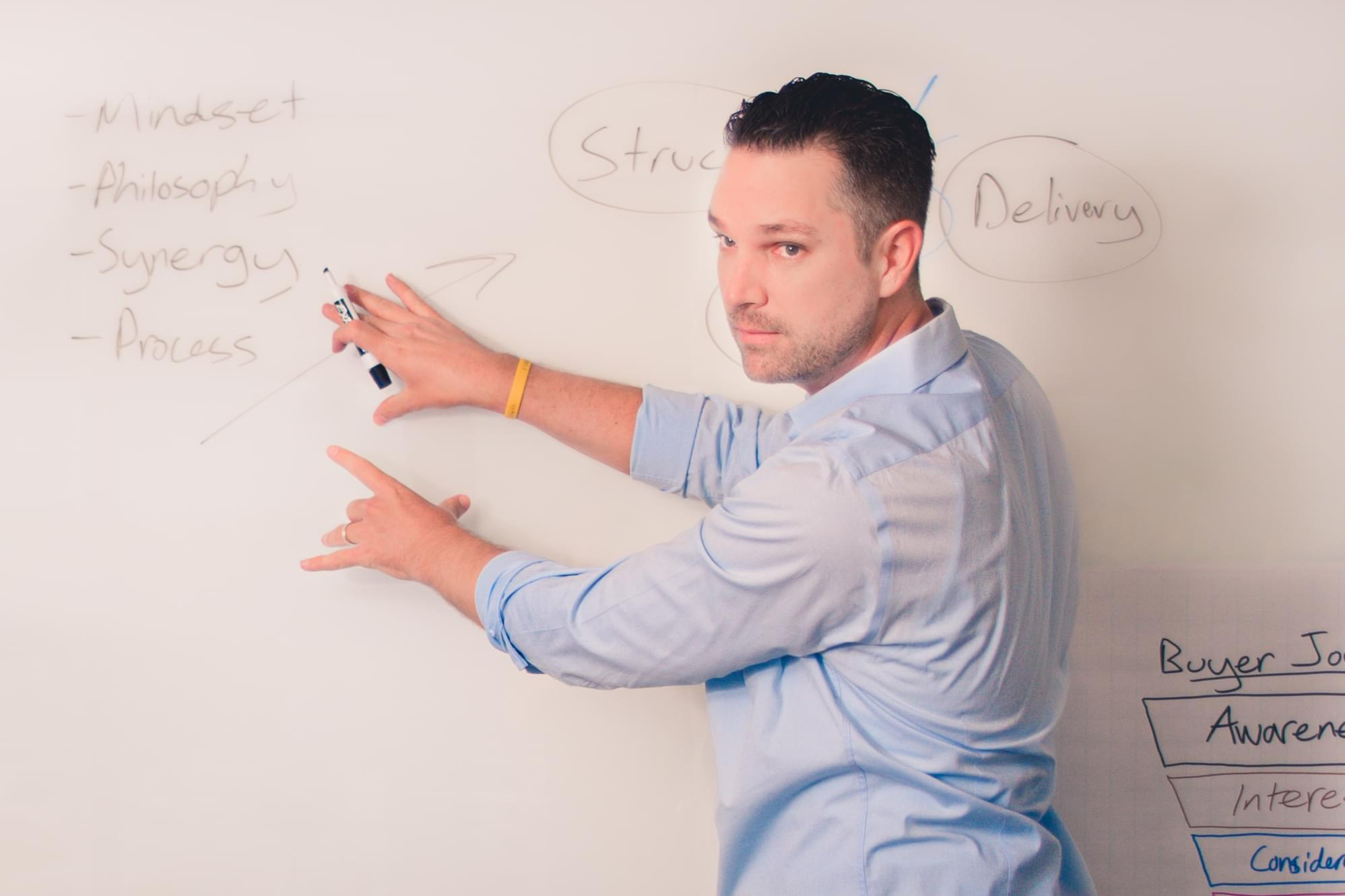 The Perfect Deal Process by Matt Wolach